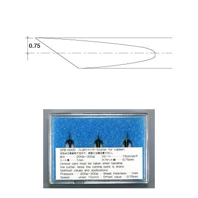 SPB-0005 Swivel Blade for rubber sheet